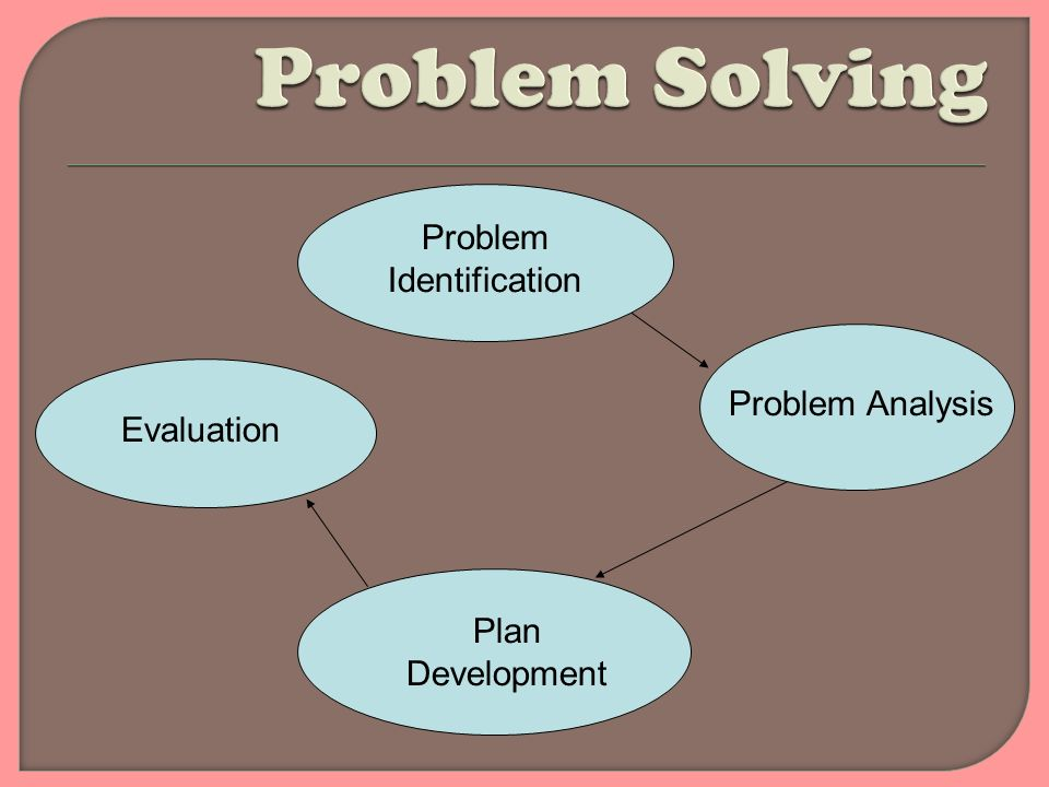 Problem Identification Problem Analysis Plan Development Evaluation