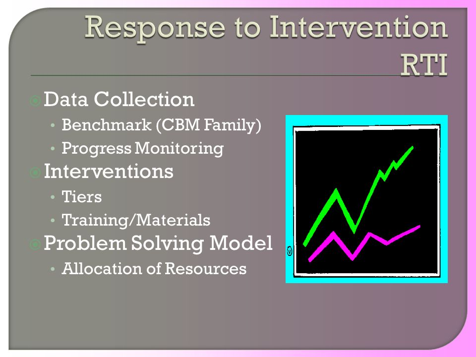 Data Collection Benchmark (CBM Family) Progress Monitoring Interventions Tiers Training/Materials Problem Solving Model Allocation of Resources