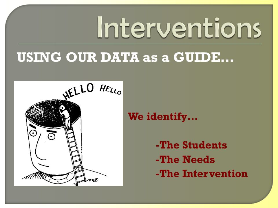 USING OUR DATA as a GUIDE… We identify… -The Students -The Needs -The Intervention