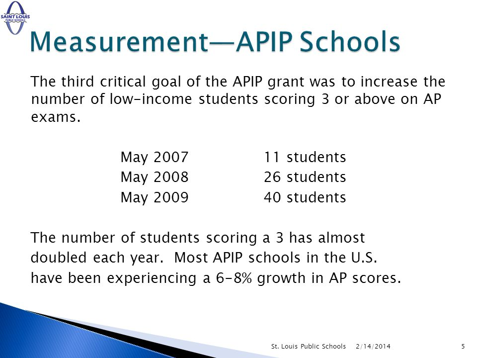 The third critical goal of the APIP grant was to increase the number of low-income students scoring 3 or above on AP exams. May 200711 students May 20