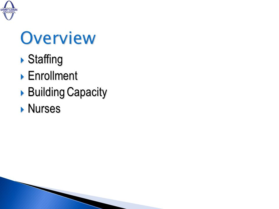 Overview Staffing Staffing Enrollment Enrollment Building Capacity Building Capacity Nurses Nurses