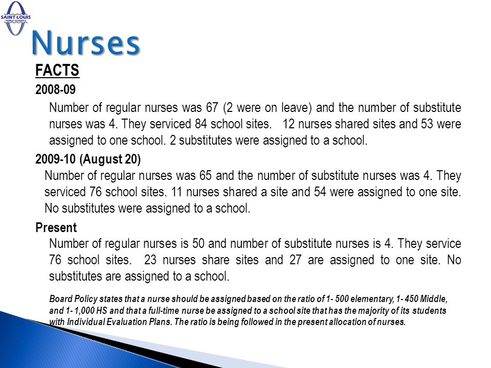 FACTS Number of regular nurses was 67 (2 were on leave) and the number of substitute nurses was 4.