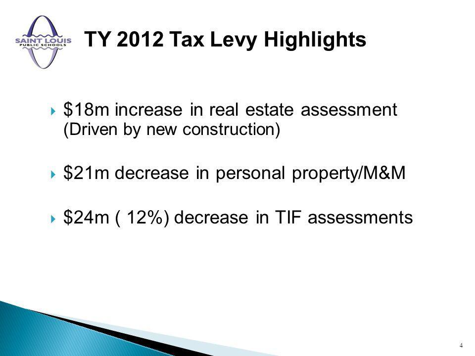 $18m increase in real estate assessment (Driven by new construction) $21m decrease in personal property/M&M $24m ( 12%) decrease in TIF assessments TY 2012 Tax Levy Highlights 4