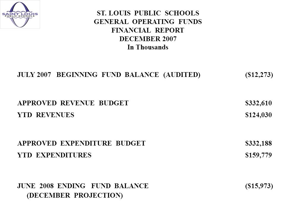 ST. LOUIS PUBLIC SCHOOLS GENERAL OPERATING FUNDS FINANCIAL REPORT DECEMBER 2007 In Thousands JULY 2007 BEGINNING FUND BALANCE (AUDITED) ($12,273) APPR