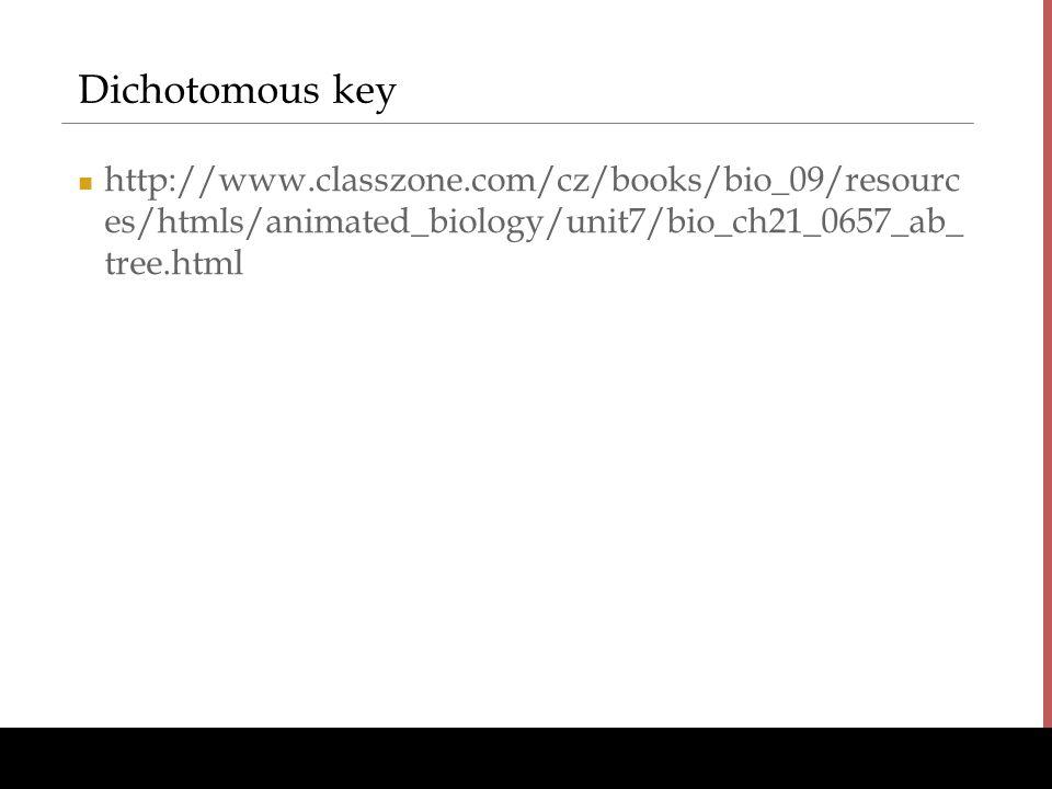 www.BioEdOnline.org Dichotomous key http://www.classzone.com/cz/books/bio_09/resourc es/htmls/animated_biology/unit7/bio_ch21_0657_ab_ tree.html