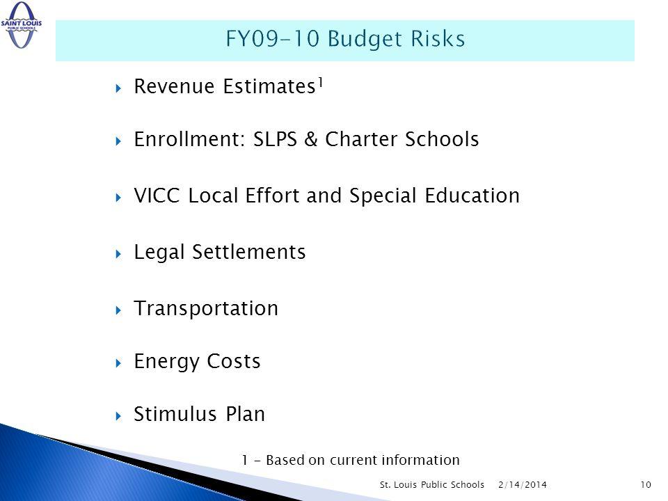 Revenue Estimates 1 Enrollment: SLPS & Charter Schools VICC Local Effort and Special Education Legal Settlements Transportation Energy Costs Stimulus Plan 1 - Based on current information 2/14/2014St.
