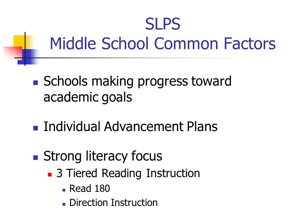 SLPS Middle School Common Factors Schools making progress toward academic goals Individual Advancement Plans Strong literacy focus 3 Tiered Reading In
