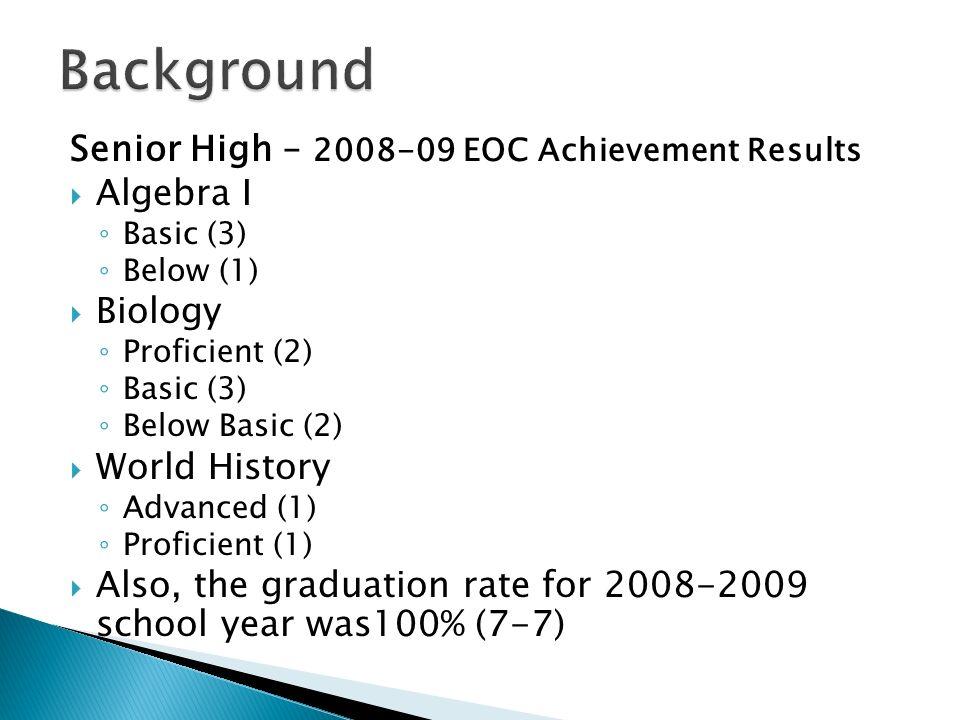 Senior High – 2008-09 EOC Achievement Results Algebra I Basic (3) Below (1) Biology Proficient (2) Basic (3) Below Basic (2) World History Advanced (1