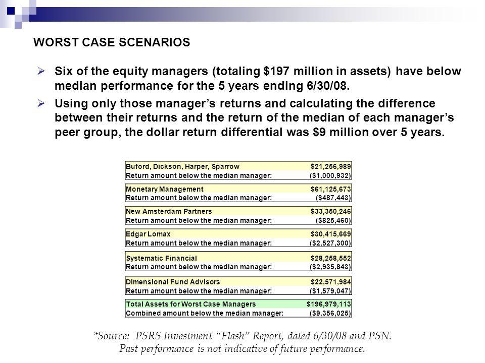 Quartile Report Slides