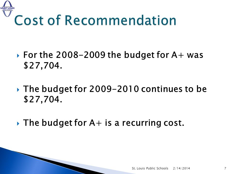 For the 2008-2009 the budget for A+ was $27,704.The budget for 2009-2010 continues to be $27,704.