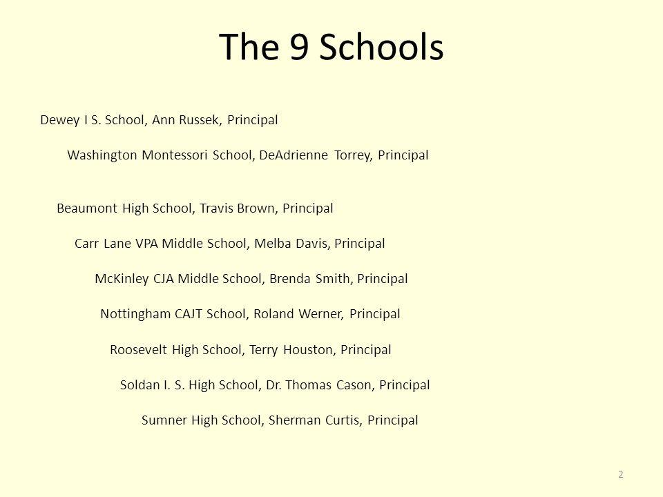 The 9 Schools Dewey I S.