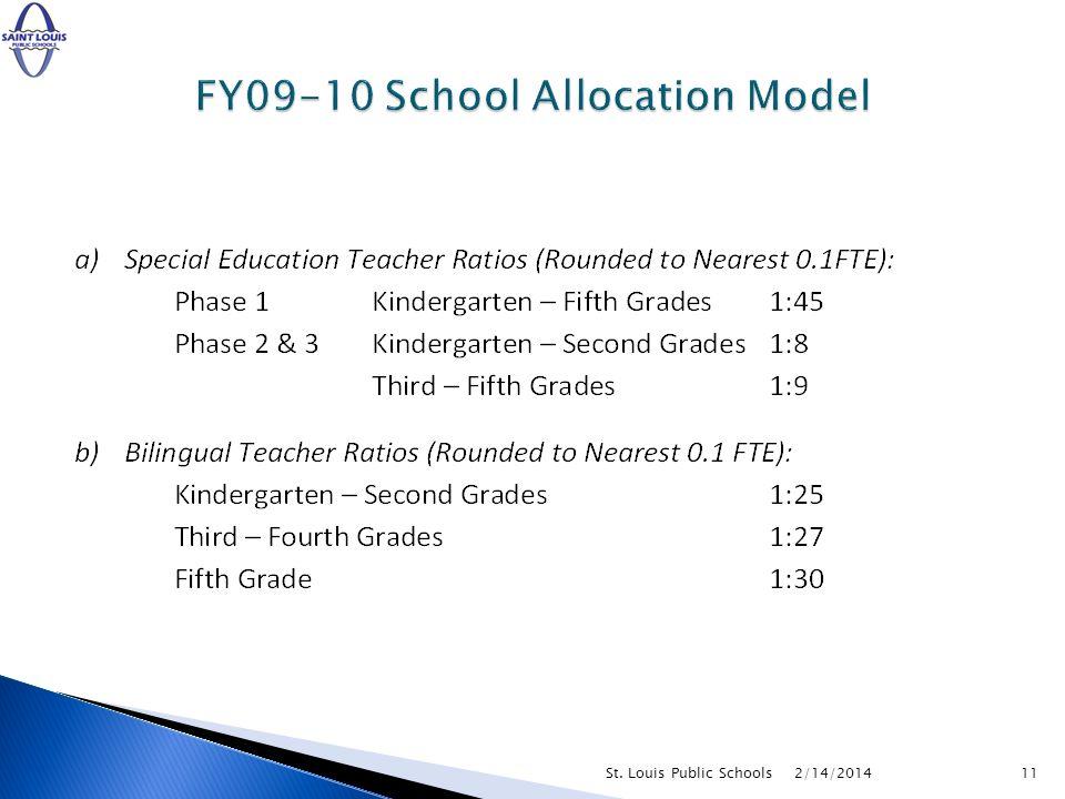 2/14/2014St. Louis Public Schools11