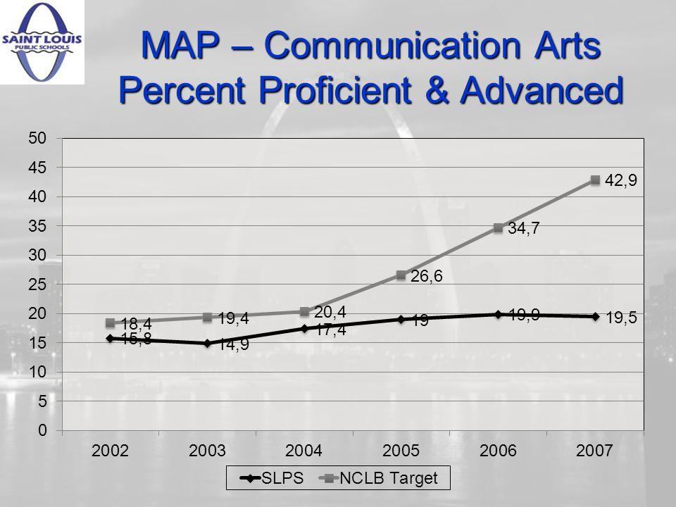 MAP – Communication Arts Percent Proficient & Advanced