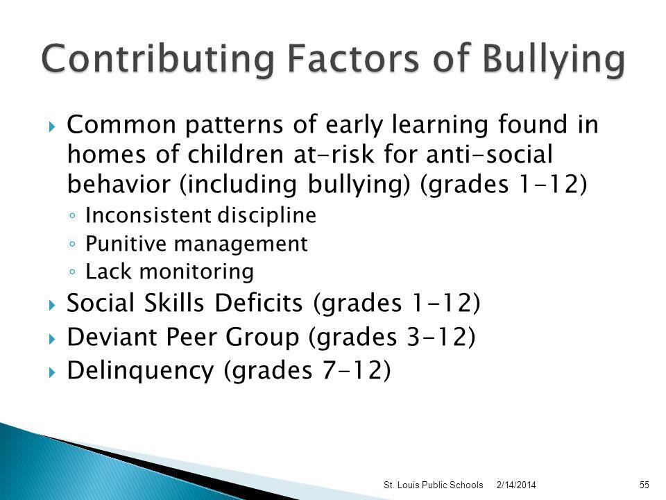 Bullying hurts everyone: victims, bullies, and bystanders.