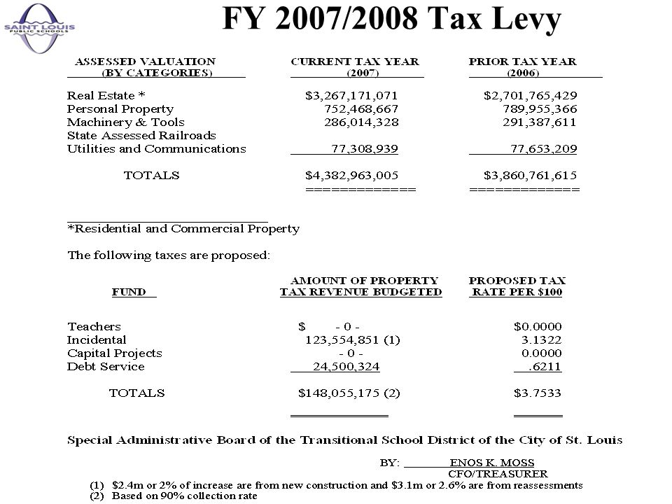 FY 2007/2008 Tax Levy
