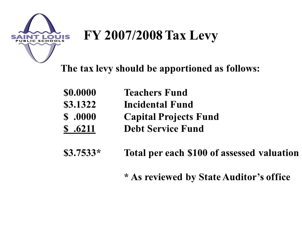 The tax levy should be apportioned as follows: $0.0000Teachers Fund $3.1322 Incidental Fund $.0000Capital Projects Fund $.6211 Debt Service Fund $3.75