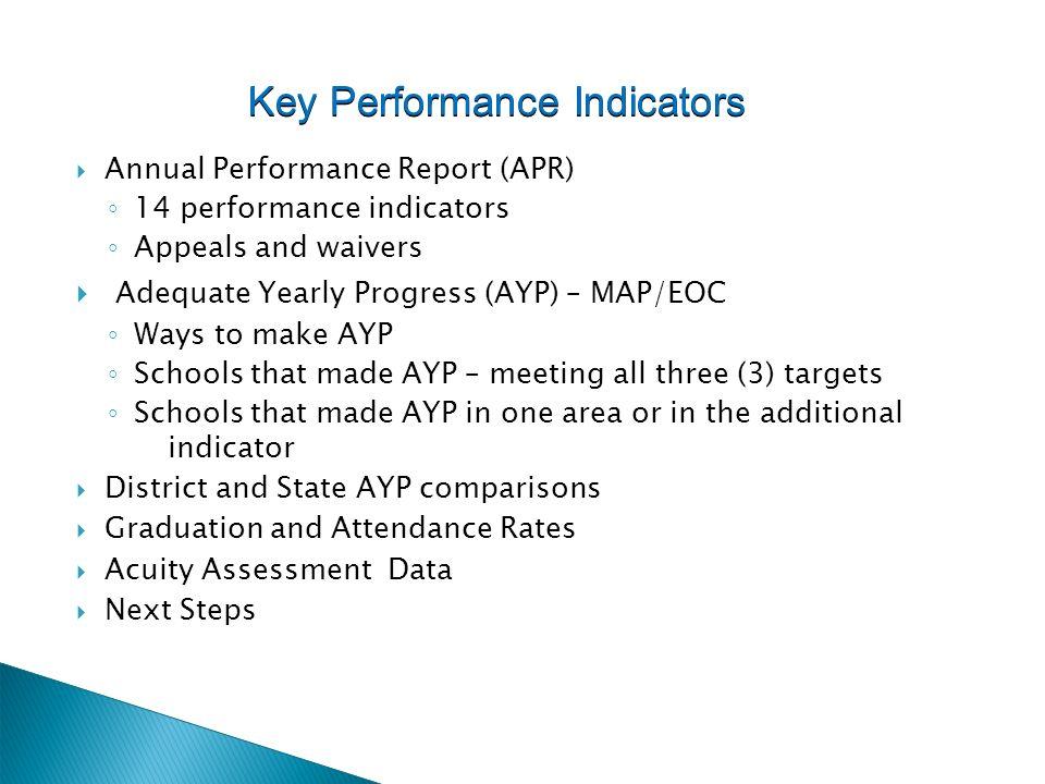 Annual Performance Report – APR Accreditation Status 2009