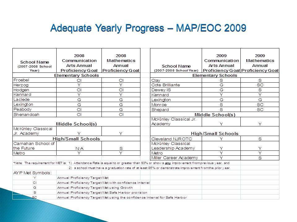 Adequate Yearly Progress – MAP/EOC 2009 (Schools Met Communication Arts / Mathematics)