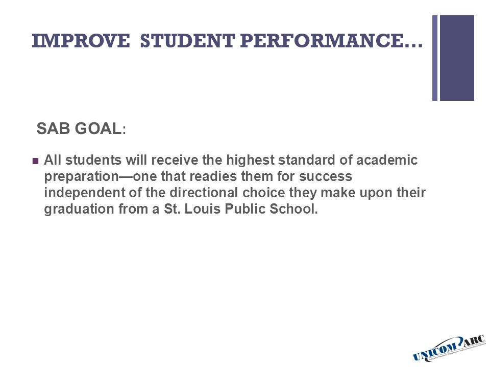 IMPROVE STUDENT PERFORMANCE… All students should comprehend and apply mathematics and be able to read at grade level.