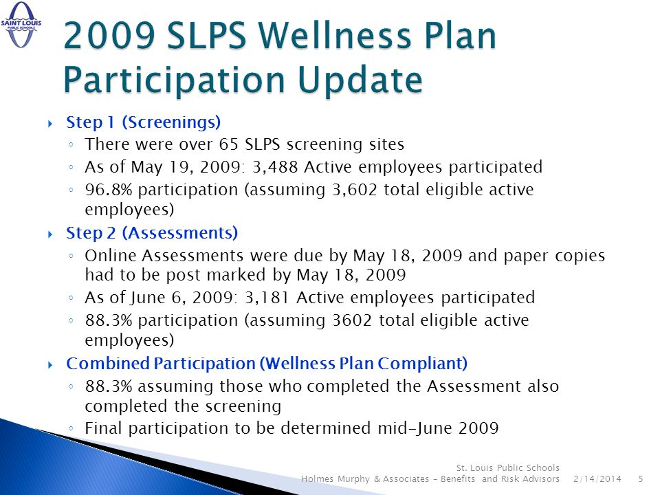 Step 1 (Screenings) There were over 65 SLPS screening sites As of May 19, 2009: 3,488 Active employees participated 96.8% participation (assuming 3,602 total eligible active employees) Step 2 (Assessments) Online Assessments were due by May 18, 2009 and paper copies had to be post marked by May 18, 2009 As of June 6, 2009: 3,181 Active employees participated 88.3% participation (assuming 3602 total eligible active employees) Combined Participation (Wellness Plan Compliant) 88.3% assuming those who completed the Assessment also completed the screening Final participation to be determined mid-June 2009 2/14/20145 St.