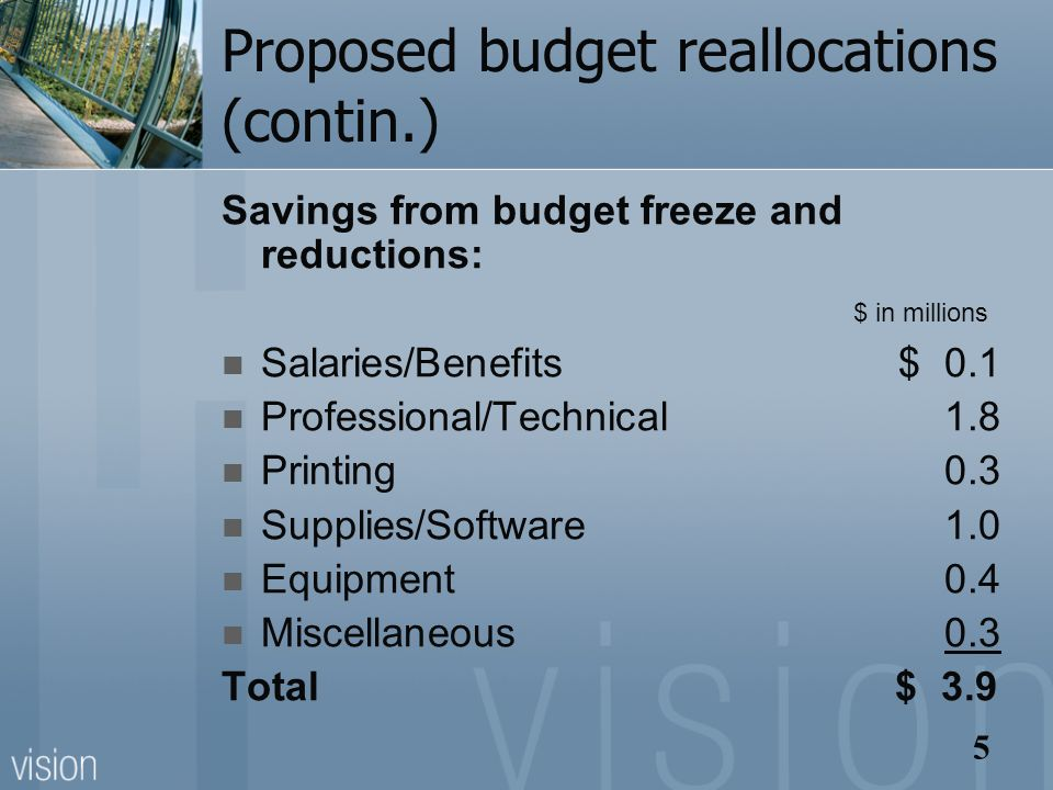 5 Proposed budget reallocations (contin.) Savings from budget freeze and reductions: $ in millions Salaries/Benefits $ 0.1 Professional/Technical 1.8