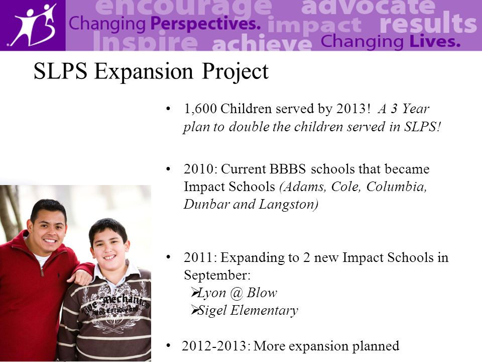 SLPS Expansion Project 1,600 Children served by 2013.
