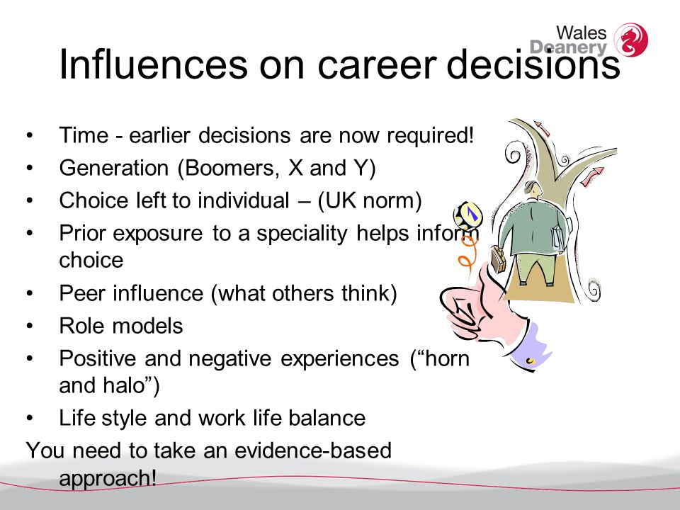 Influences on career decisions Time - earlier decisions are now required.