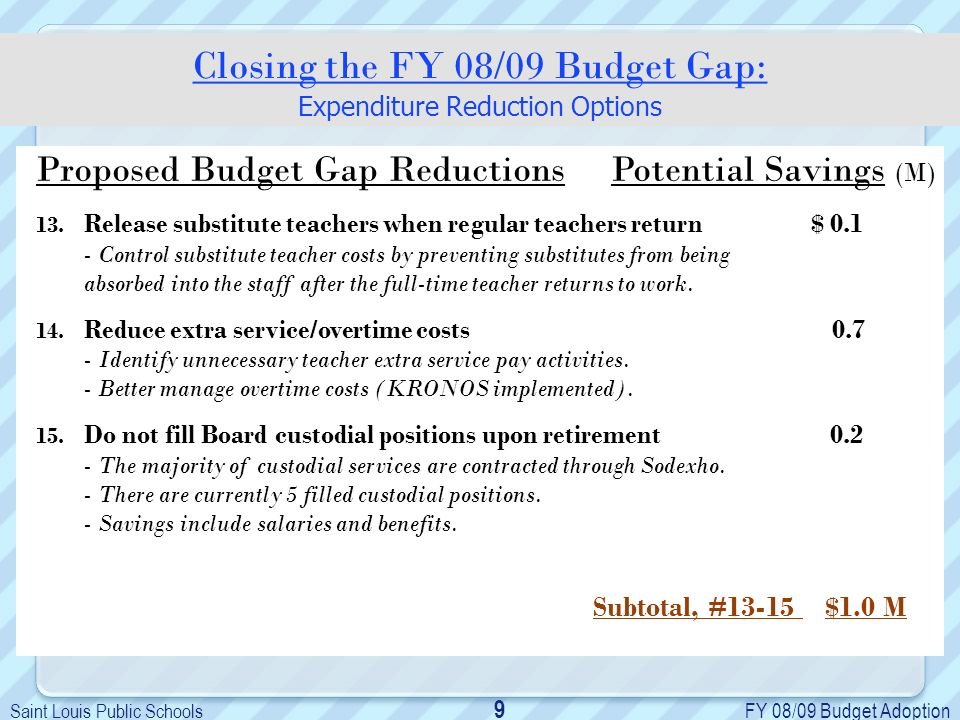 Saint Louis Public Schools FY 08/09 Budget Adoption 9 Proposed Budget Gap Reductions Potential Savings (M) 13.