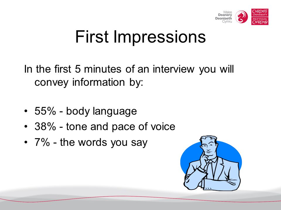 First Impressions In the first 5 minutes of an interview you will convey information by: 55% - body language 38% - tone and pace of voice 7% - the wor