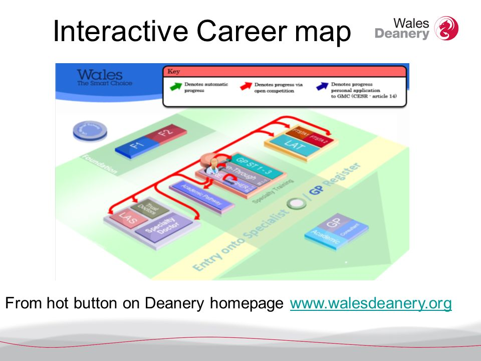 Interactive Career map From hot button on Deanery homepage www.walesdeanery.orgwww.walesdeanery.org