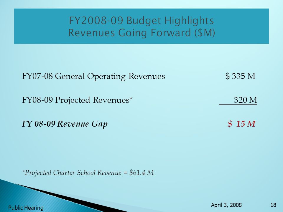 FY07-08 General Operating Revenues $ 335 M FY08-09 Projected Revenues* 320 M FY 08-09 Revenue Gap $ 15 M *Projected Charter School Revenue = $61.4 M April 3, 2008 Public Hearing 18