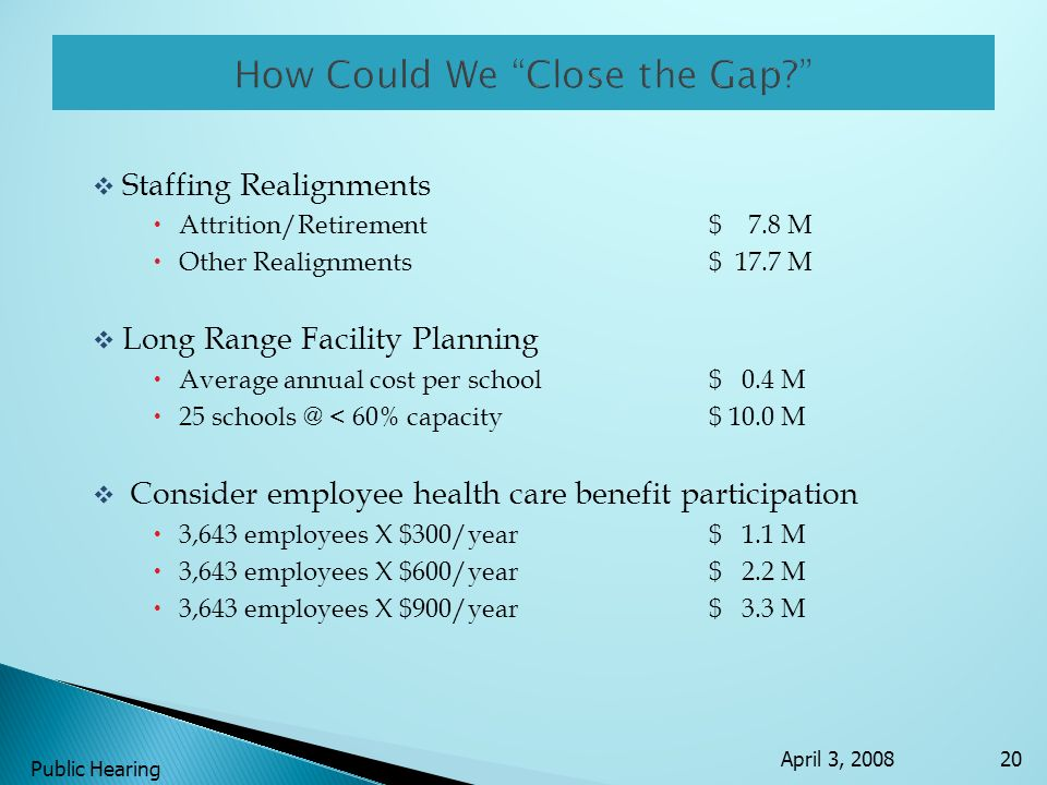 Staffing Realignments Attrition/Retirement$ 7.8 M Other Realignments$ 17.7 M Long Range Facility Planning Average annual cost per school$ 0.4 M 25 schools @ < 60% capacity$ 10.0 M Consider employee health care benefit participation 3,643 employees X $300/year $ 1.1 M 3,643 employees X $600/year $ 2.2 M 3,643 employees X $900/year $ 3.3 M April 3, 2008 Public Hearing 20