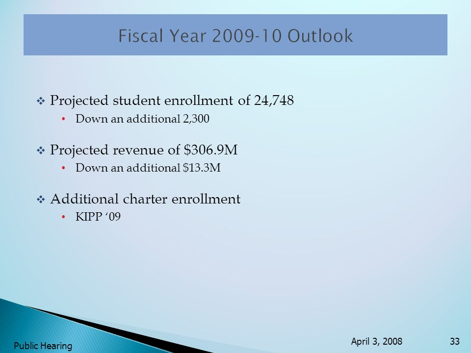 Projected student enrollment of 24,748 Down an additional 2,300 Projected revenue of $306.9M Down an additional $13.3M Additional charter enrollment KIPP 09 April 3, 2008 Public Hearing 33