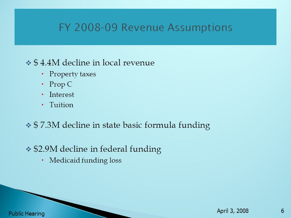 $ 4.4M decline in local revenue Property taxes Prop C Interest Tuition $ 7.3M decline in state basic formula funding $2.9M decline in federal funding