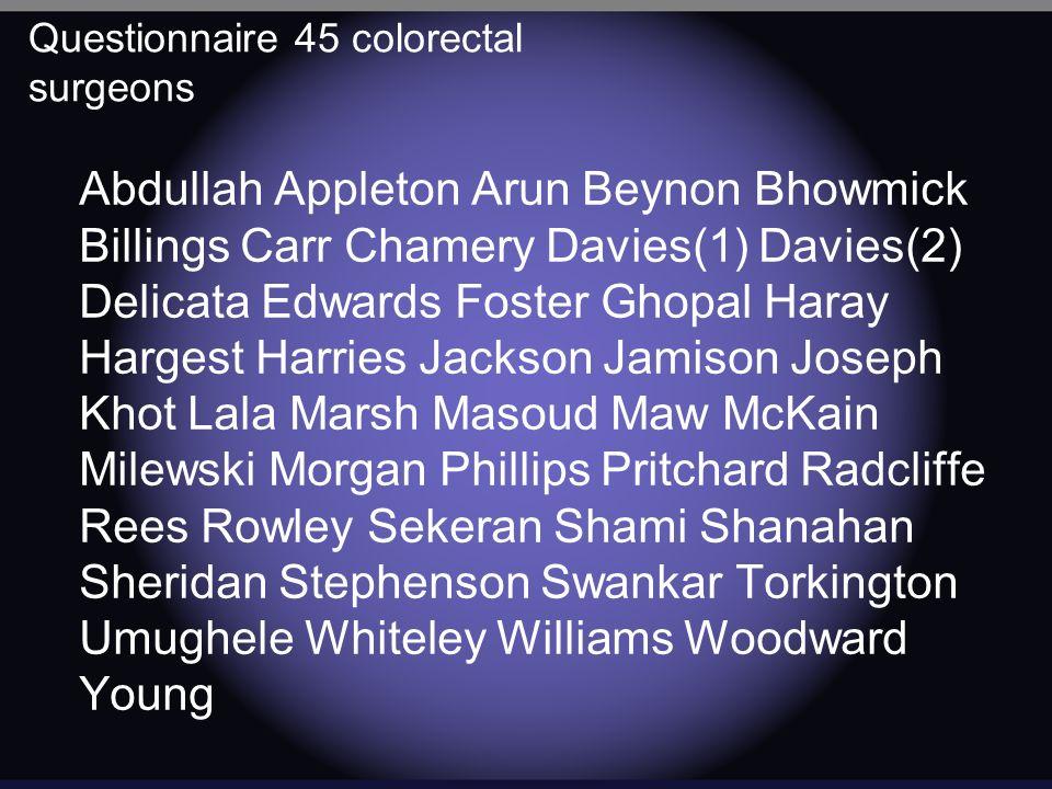 Questionnaire 45 colorectal surgeons Abdullah Appleton Arun Beynon Bhowmick Billings Carr Chamery Davies(1) Davies(2) Delicata Edwards Foster Ghopal H