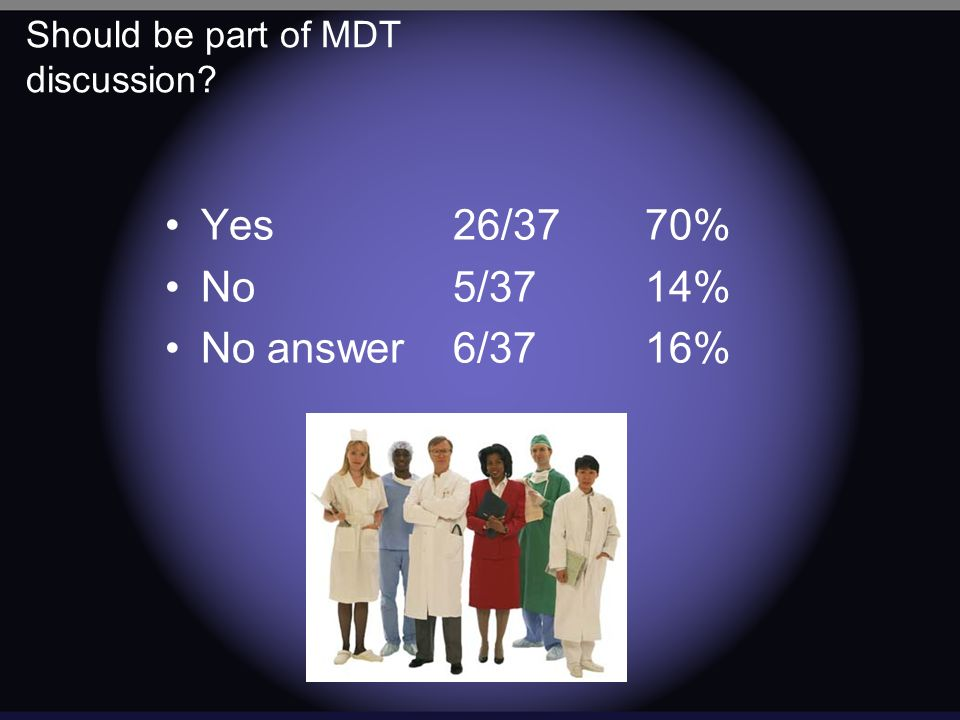 Should be part of MDT discussion Yes26/3770% No5/3714% No answer6/3716%