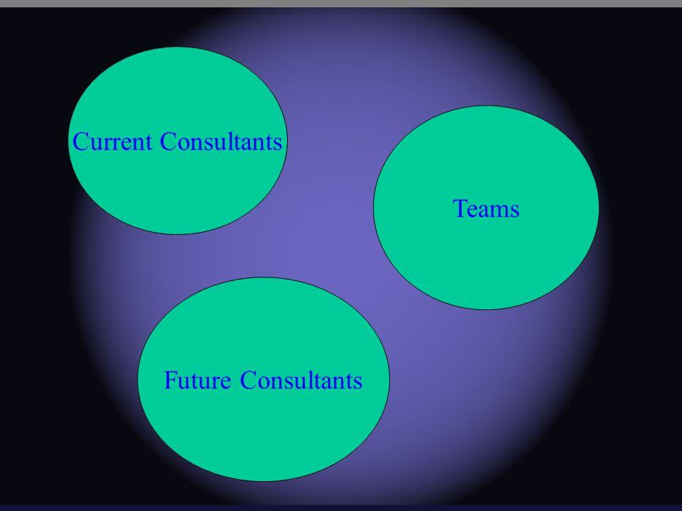 Current Consultants Teams Future Consultants