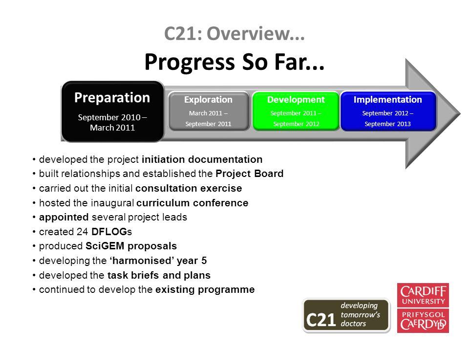C21: Overview... Progress So Far...