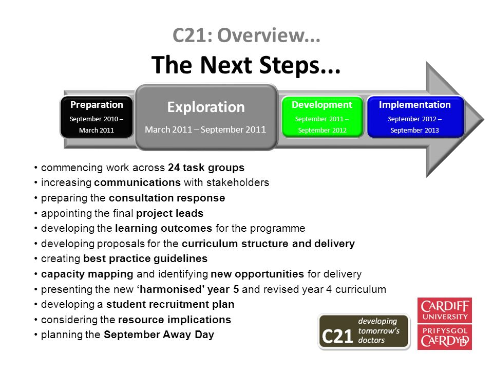 C21: Overview... The Next Steps...