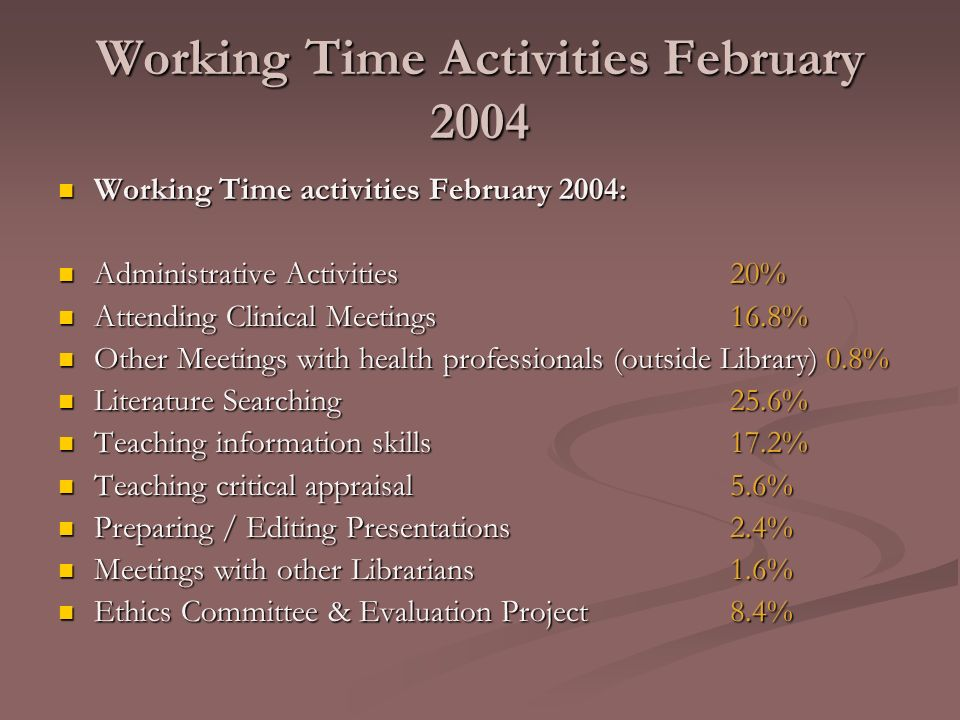 Working Time Activities February 2004 Working Time activities February 2004: Working Time activities February 2004: Administrative Activities20% Administrative Activities20% Attending Clinical Meetings16.8% Attending Clinical Meetings16.8% Other Meetings with health professionals (outside Library)0.8% Other Meetings with health professionals (outside Library)0.8% Literature Searching25.6% Literature Searching25.6% Teaching information skills17.2% Teaching information skills17.2% Teaching critical appraisal5.6% Teaching critical appraisal5.6% Preparing / Editing Presentations2.4% Preparing / Editing Presentations2.4% Meetings with other Librarians1.6% Meetings with other Librarians1.6% Ethics Committee & Evaluation Project 8.4% Ethics Committee & Evaluation Project 8.4%