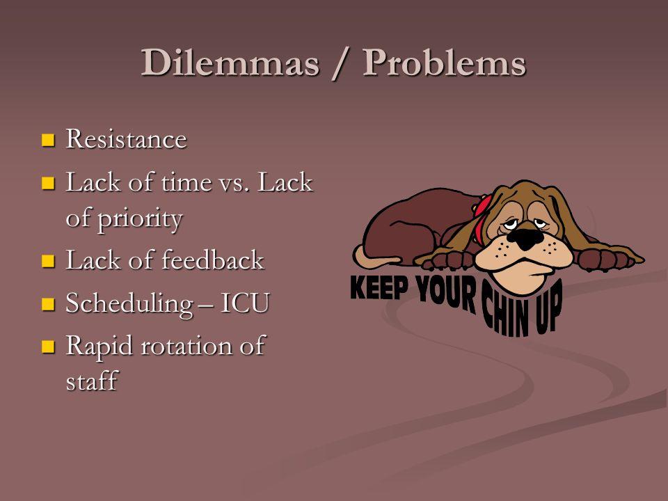 Dilemmas / Problems Resistance Resistance Lack of time vs. Lack of priority Lack of time vs. Lack of priority Lack of feedback Lack of feedback Schedu
