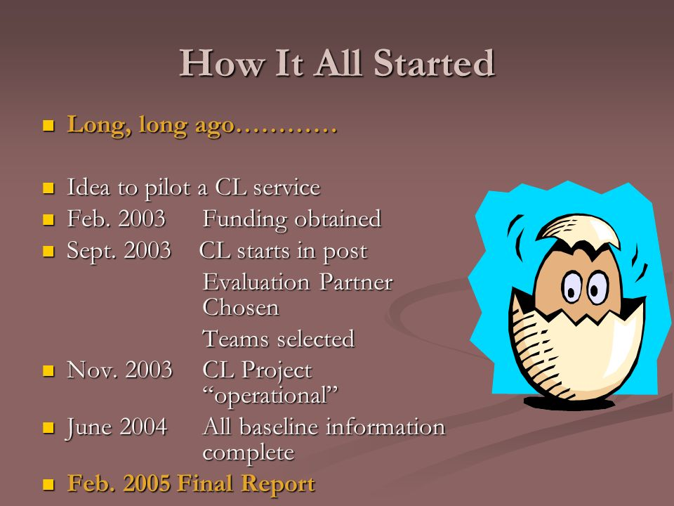 How It All Started Long, long ago………… Long, long ago………… Idea to pilot a CL service Idea to pilot a CL service Feb.