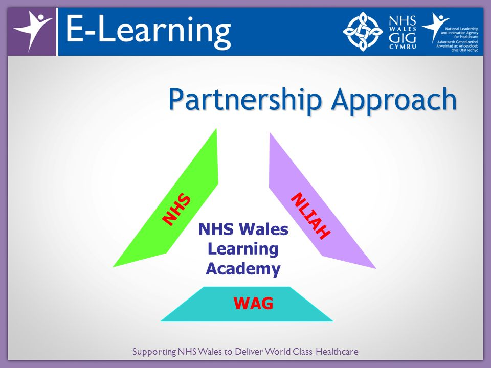 Supporting NHS Wales to Deliver World Class Healthcare Partnership Approach WAG NHS NLIAH NHS Wales Learning Academy
