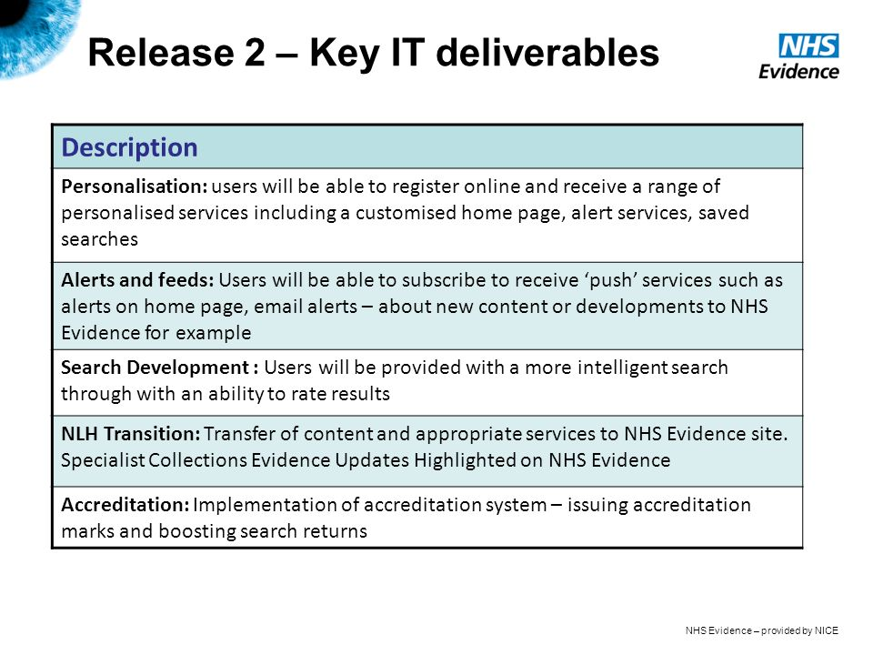 NHS Evidence – provided by NICE Release 2 – Key IT deliverables Description Personalisation: users will be able to register online and receive a range of personalised services including a customised home page, alert services, saved searches Alerts and feeds: Users will be able to subscribe to receive push services such as alerts on home page,  alerts – about new content or developments to NHS Evidence for example Search Development : Users will be provided with a more intelligent search through with an ability to rate results NLH Transition: Transfer of content and appropriate services to NHS Evidence site.