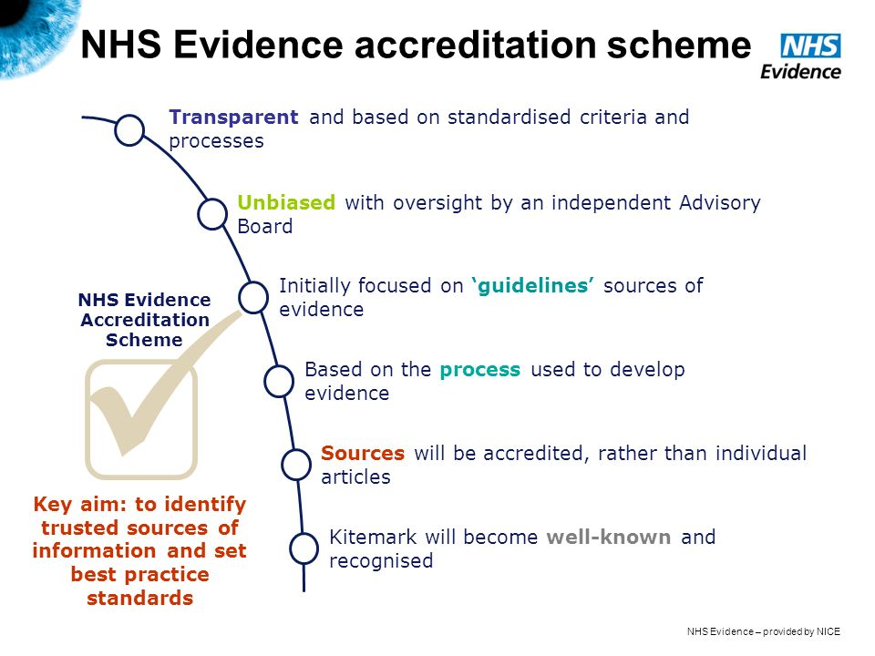 NHS Evidence – provided by NICE Accreditation criteria Based on AGREE Assesses six domains of guidance production process: Scope and purpose Stakeholder involvement Rigour of development Clarity and presentation Applicability Editorial independence