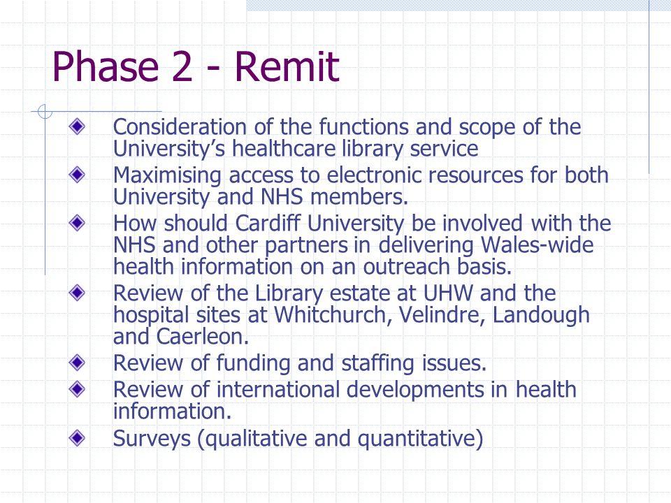 Focus of the Review UHW, Velindre, Llandough, Caerleon UHW