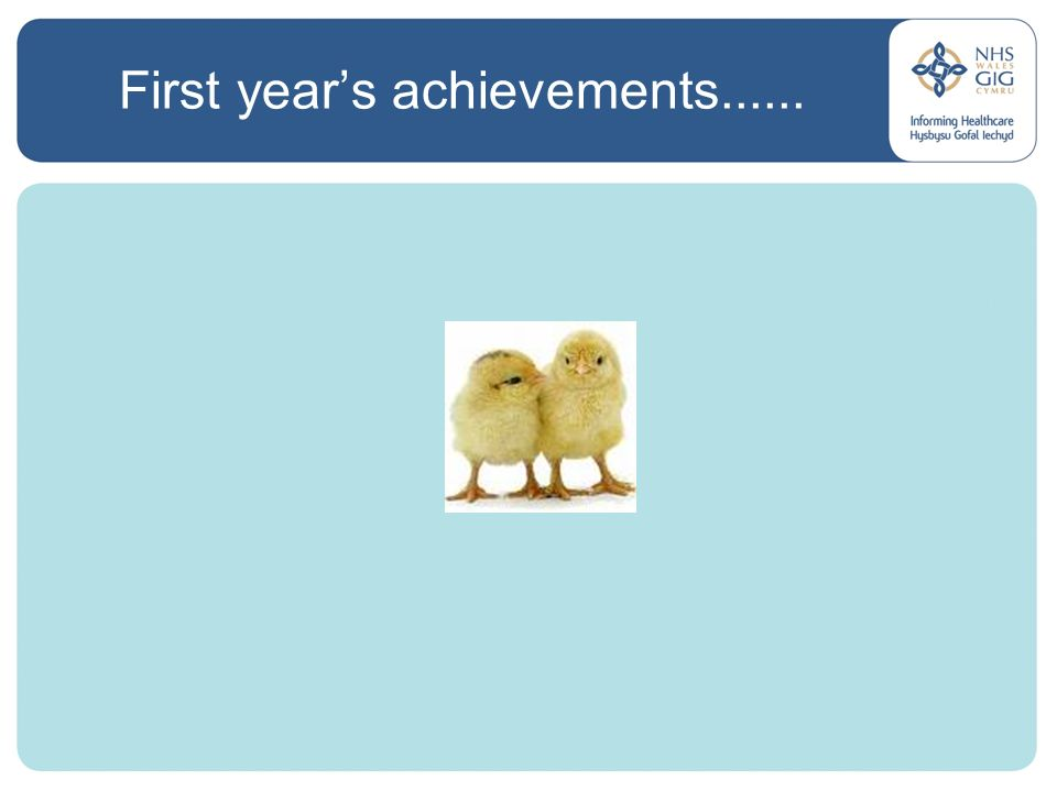 First years achievements......