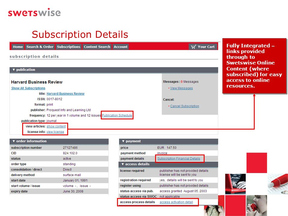 Fully Integrated – links provided through to Swetswise Online Content (where subscribed) for easy access to online resources. Subscription Details