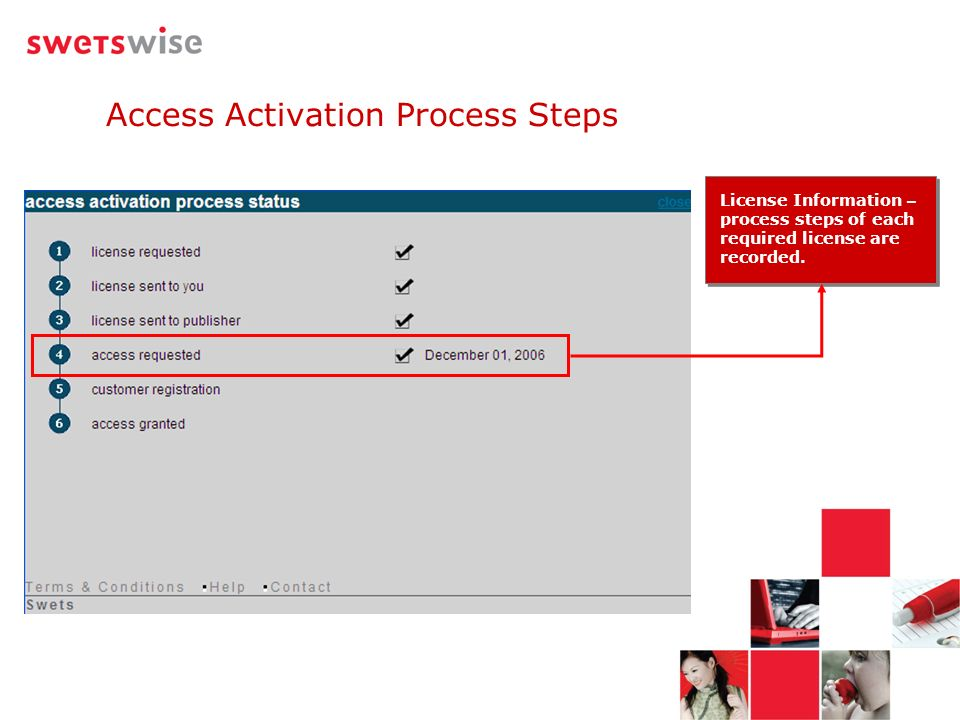 License Information – process steps of each required license are recorded. Access Activation Process Steps