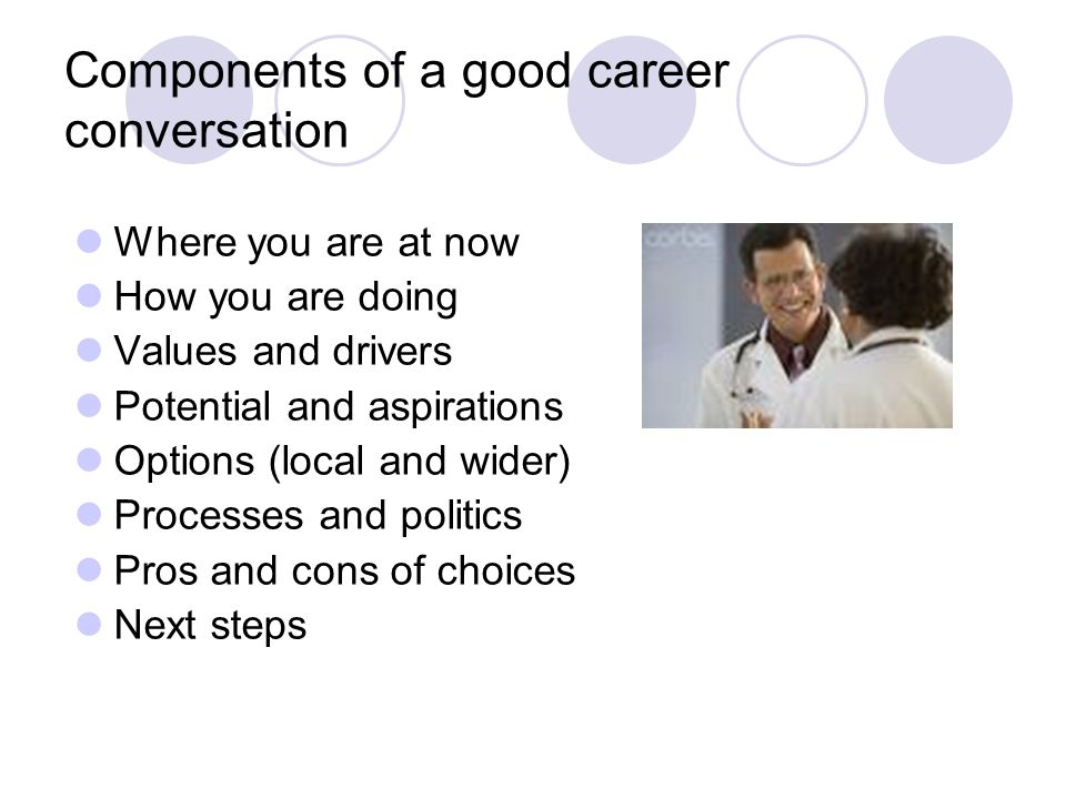 Components of a good career conversation Where you are at now How you are doing Values and drivers Potential and aspirations Options (local and wider) Processes and politics Pros and cons of choices Next steps